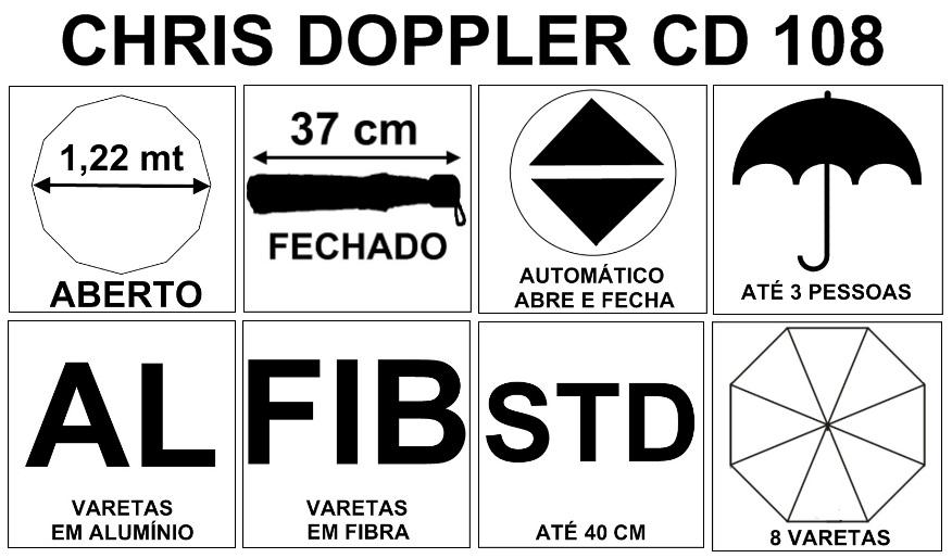 cd108